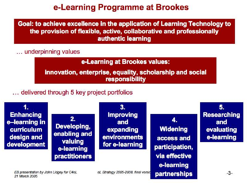 e-Learning Strategy as an evaluation framework